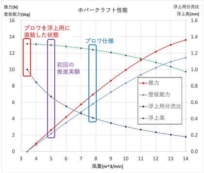 HC性能図.jpg